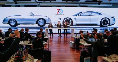 Porsche paves the way for the future with substantial investments