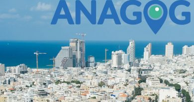 Porsche invests in Israeli start-up Anagog